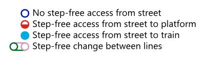 Key of Disabled access symbol